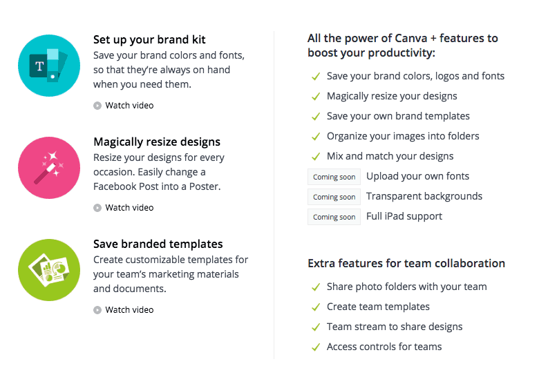 Canva for Work Features List